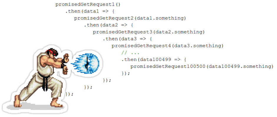 Nested promise statements
