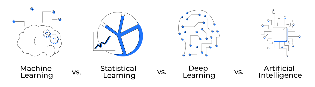 What is the difference between machine learning, statistical learning, artificial intelligence