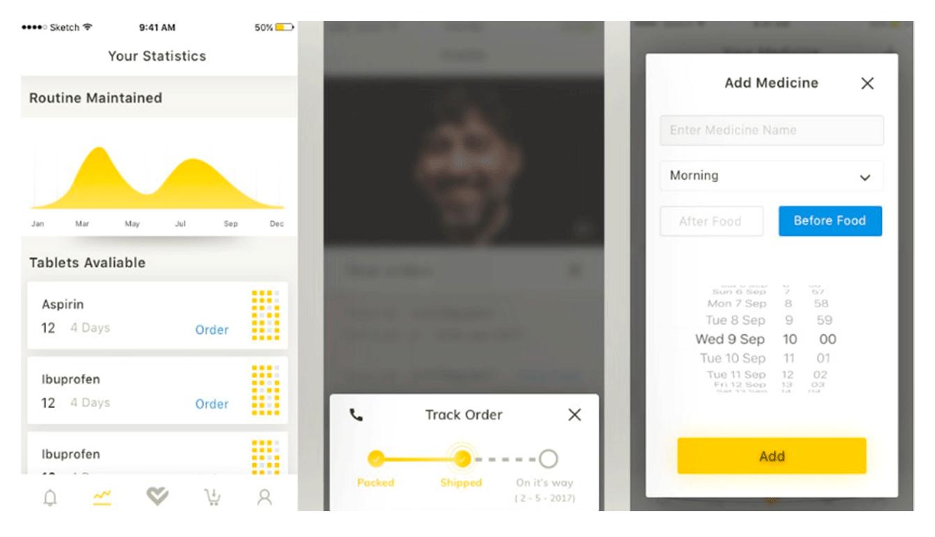 Mecidice delivery app development